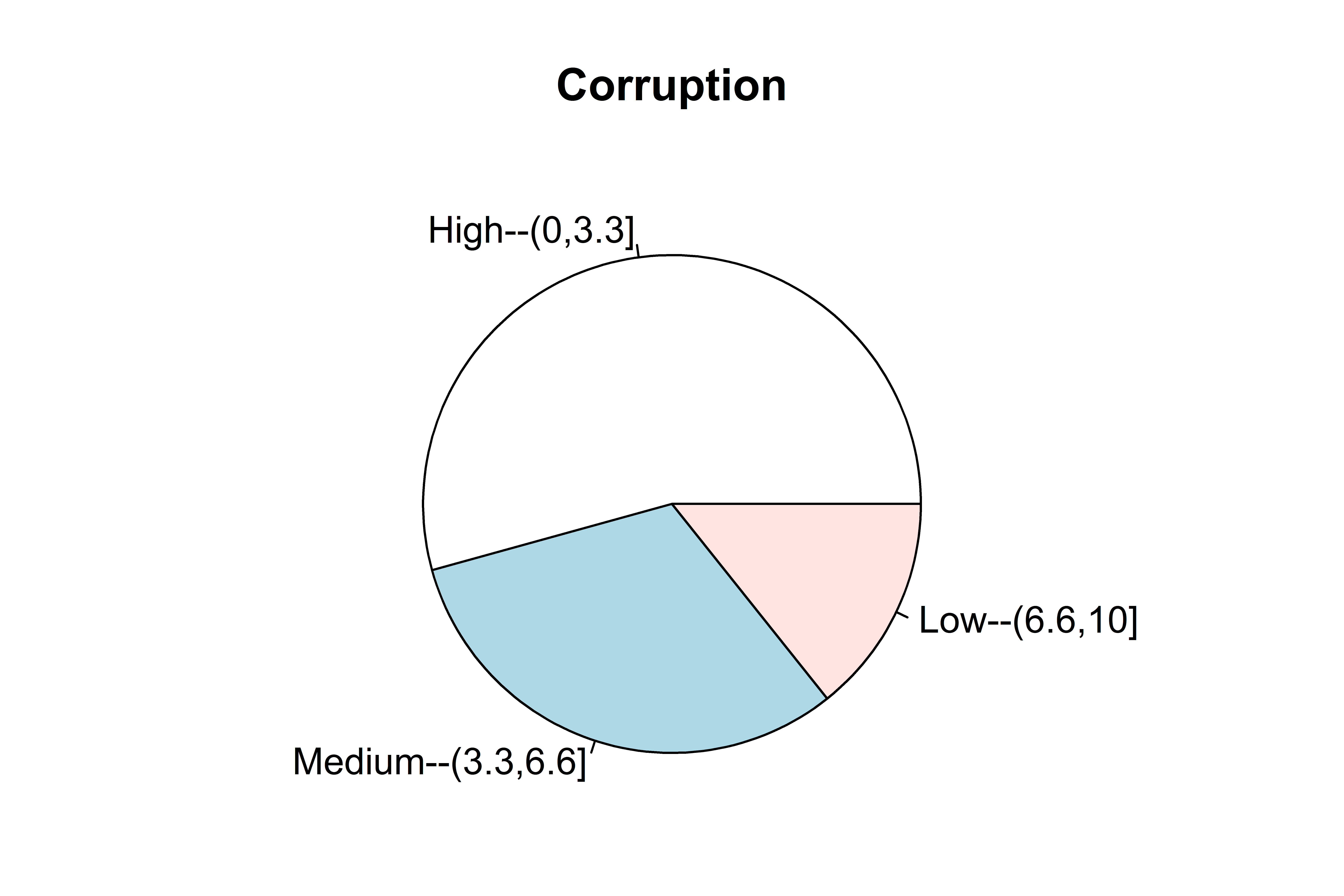 Figure 12 15c a color pie chart sgr demonstration of r graphics pie chart nvjuhfo Image collections
