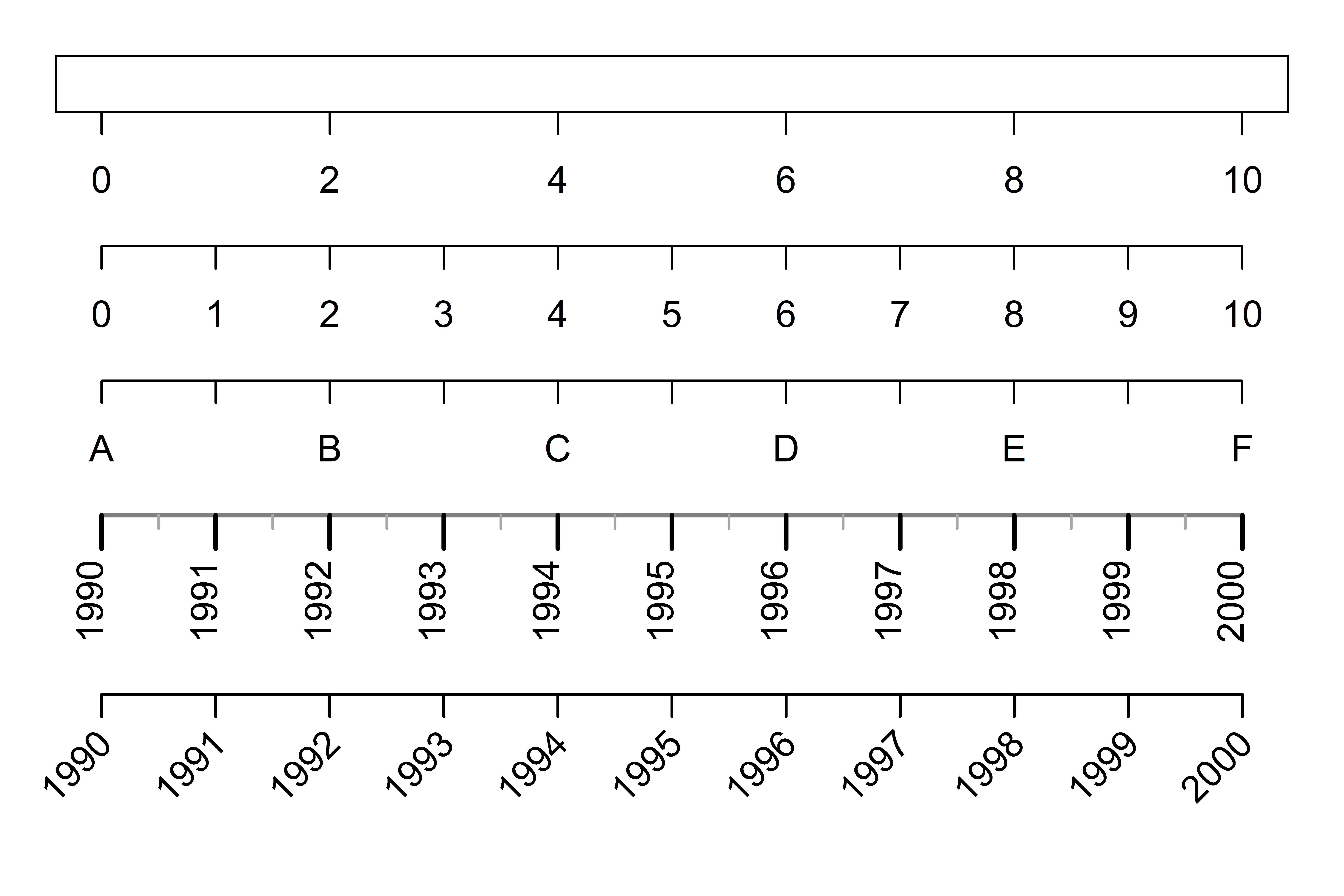 This is a graphic of Gargantuan D3 Axis Custom Tick Labels