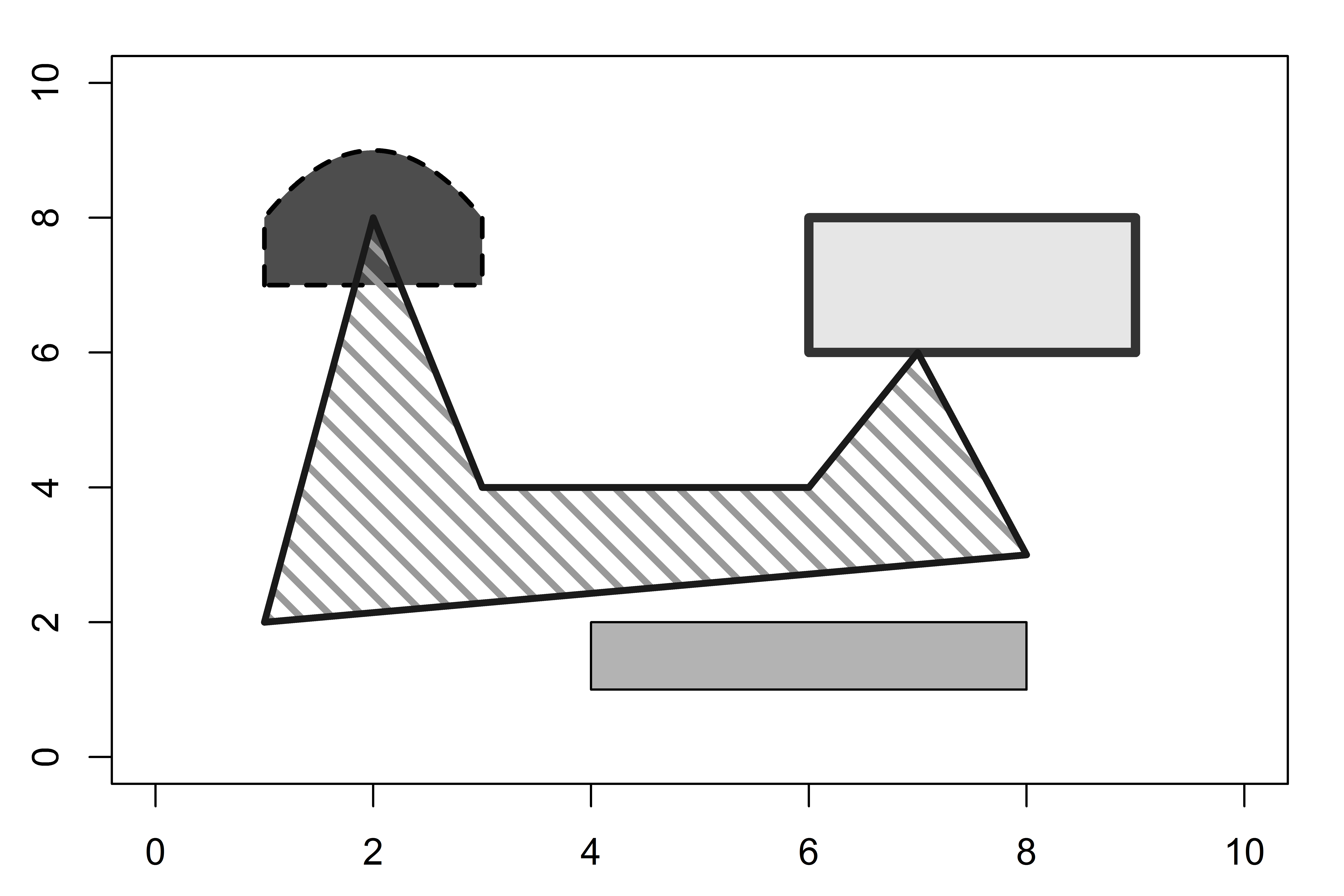 Figure 15-12: Drawing Polygons – SGR